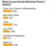 Poll Results: Metro UI Favorite WP7 Feature