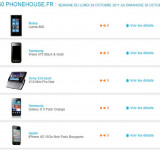 Nokia Lumia 800 Tops iPhone 4S and Others as #1 Phone on Phonehouse.fr