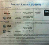 HTC Titan Coming to Costco on November 23rd (AT&T)