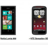 3 UK Lists Nokia Lumia 800 on Best Seller List – Beats Out All Android Devices