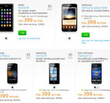 Telenor: Samsung Omnia W Moves One Spot Up on Most Popular Phones List