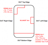 HTC Titan II Passes Through the FCC