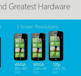 Windows Phone 8: Multi-Cores, Higher Resolutions and MicroSD Support