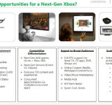 Leaked: Microsoft's Massive Roadmap for Xbox (XTV, Xbox 720, Kinect V2, etc)
