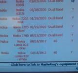 Nokia Lumia 822 Found in Verizon Systems