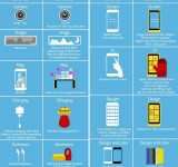 InfoGraphic: Nokia Goes on Offensive vs Apple's iPhone 5 (Confirms Cyan 920?)