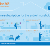 Microsoft Announces Office 365 Subscription Pricing Consumers and Small Businesses