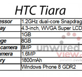 Leaked: New HTC Windows Phone Dubbed 'Tiara' (Specs)