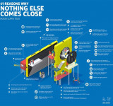 Nokia: 41 Reasons Why Lumia 1020 is King (Infographic)