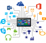 Infographic: Microsoft WIndows 8.1 Apps – everything you need, right from (the) Start