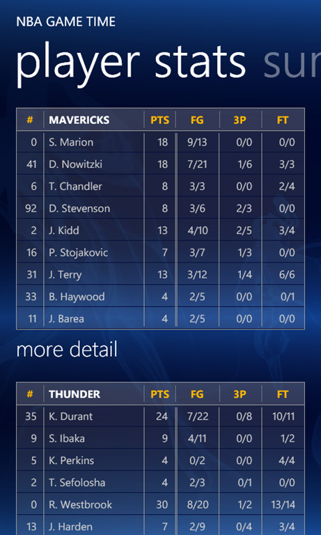 free nba game time app for windows 7