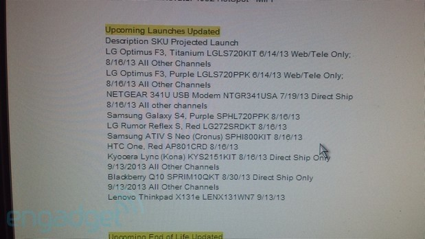 Leaked Sprint Roadmap Reveals Launch Date for Samsung's ...